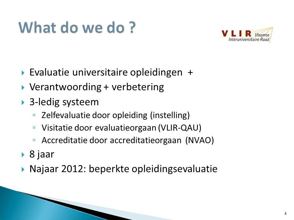  Evaluatie universitaire opleidingen +  Verantwoording + verbetering  3-ledig systeem ◦ Zelfevaluatie door opleiding (instelling) ◦ Visitatie door evaluatieorgaan (VLIR-QAU) ◦ Accreditatie door accreditatieorgaan (NVAO)  8 jaar  Najaar 2012: beperkte opleidingsevaluatie 4