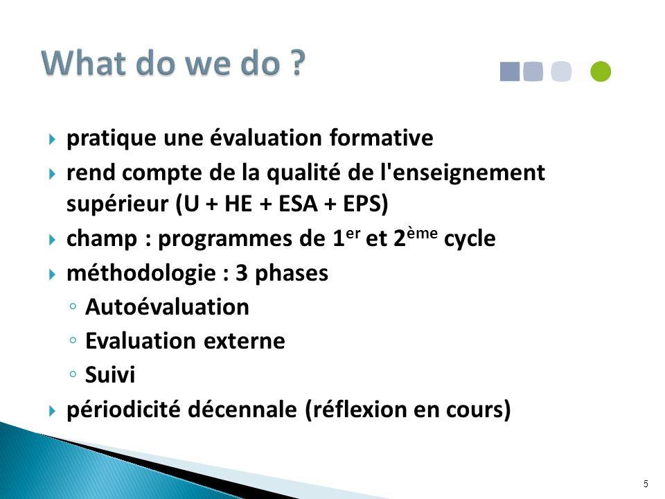  pratique une évaluation formative  rend compte de la qualité de l enseignement supérieur (U + HE + ESA + EPS)  champ : programmes de 1 er et 2 ème cycle  méthodologie : 3 phases ◦ Autoévaluation ◦ Evaluation externe ◦ Suivi  périodicité décennale (réflexion en cours) 5