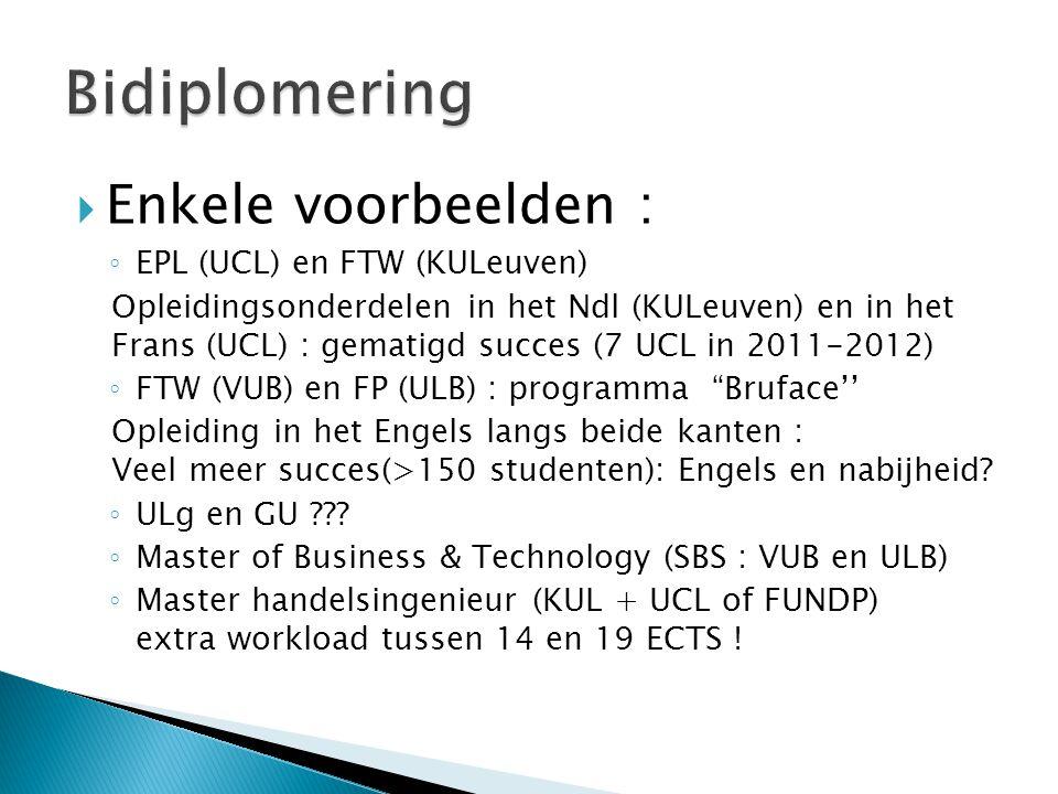  Enkele voorbeelden : ◦ EPL (UCL) en FTW (KULeuven) Opleidingsonderdelen in het Ndl (KULeuven) en in het Frans (UCL) : gematigd succes (7 UCL in 2011-2012) ◦ FTW (VUB) en FP (ULB) : programma Bruface'' Opleiding in het Engels langs beide kanten : Veel meer succes(>150 studenten): Engels en nabijheid.