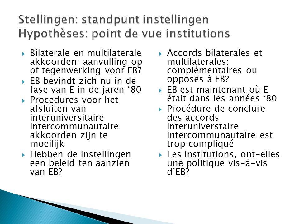  Bilaterale en multilaterale akkoorden: aanvulling op of tegenwerking voor EB.