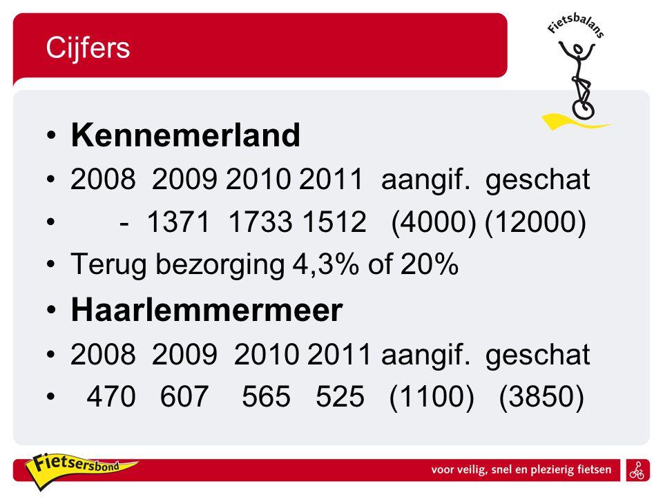 Aanpak politie Haarlemmermeer In 2012 Geen hoge prioriteit Inzet L….