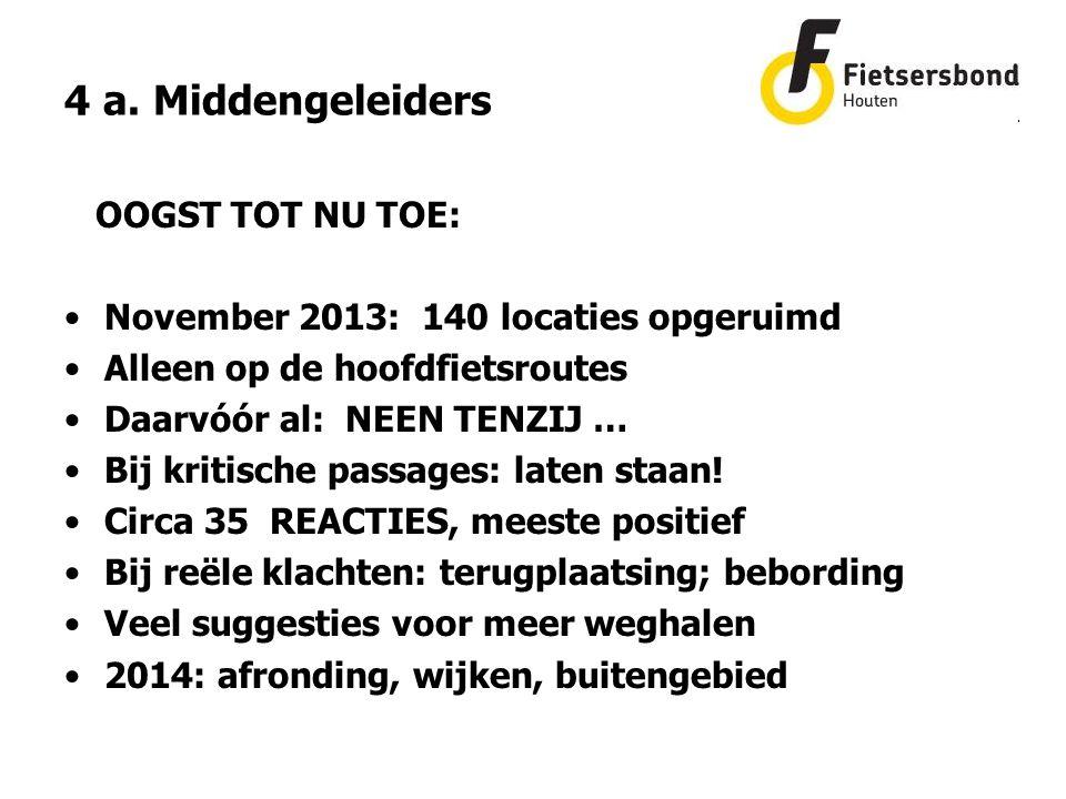 OOGST TOT NU TOE: November 2013: 140 locaties opgeruimd Alleen op de hoofdfietsroutes Daarvóór al: NEEN TENZIJ … Bij kritische passages: laten staan.