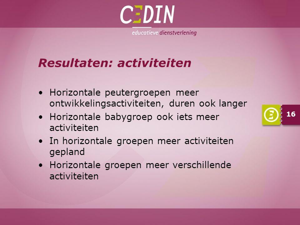 Resultaten: activiteiten Horizontale peutergroepen meer ontwikkelingsactiviteiten, duren ook langer Horizontale babygroep ook iets meer activiteiten I