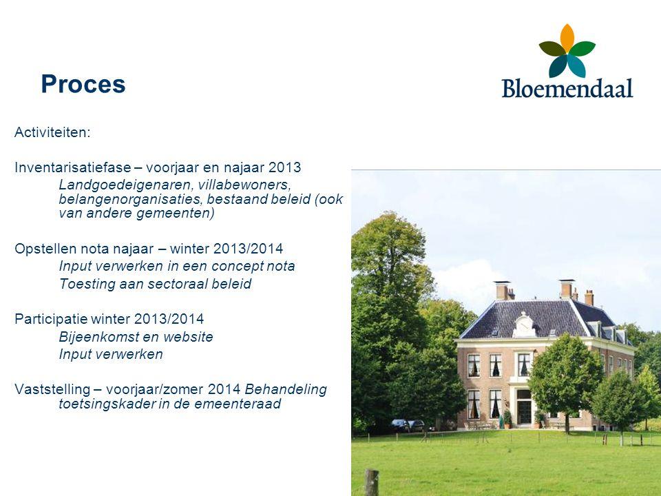 Proces Activiteiten: Inventarisatiefase – voorjaar en najaar 2013 Landgoedeigenaren, villabewoners, belangenorganisaties, bestaand beleid (ook van and