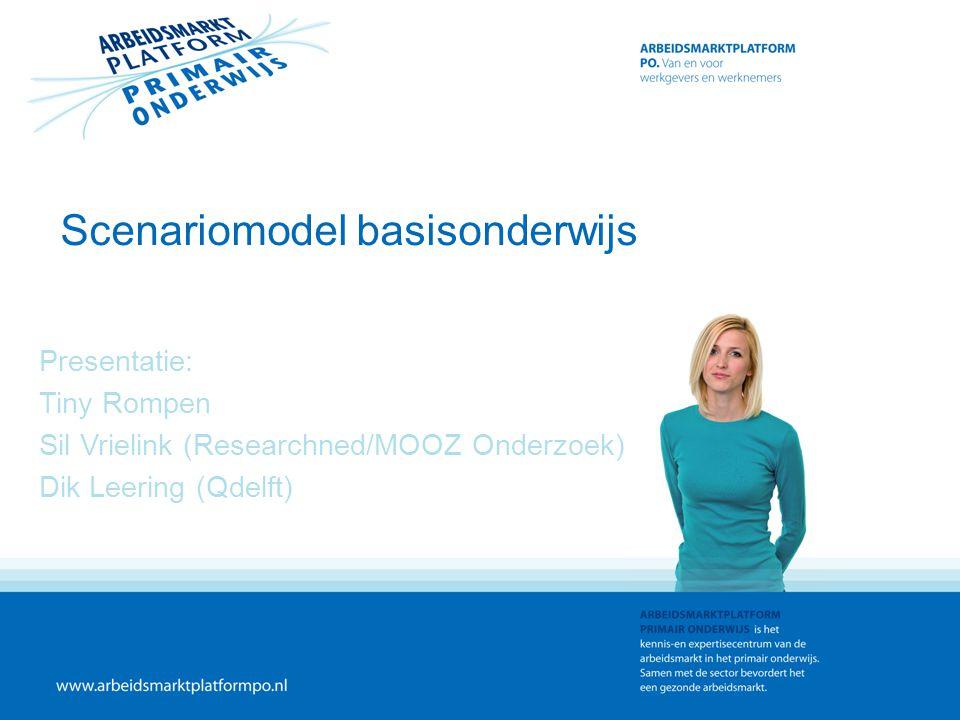 Scenariomodel basisonderwijs Presentatie: Tiny Rompen Sil Vrielink (Researchned/MOOZ Onderzoek) Dik Leering (Qdelft)