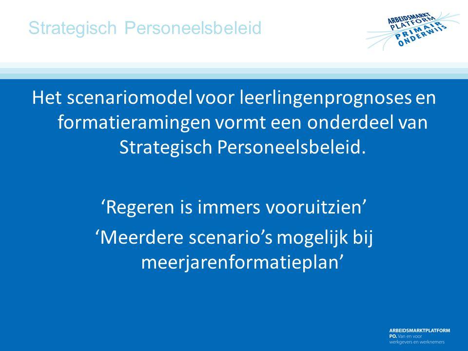 Strategisch Personeelsbeleid Het scenariomodel voor leerlingenprognoses en formatieramingen vormt een onderdeel van Strategisch Personeelsbeleid. 'Reg