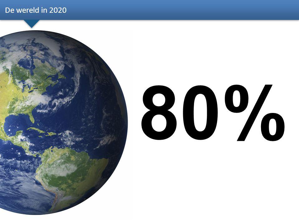 De wereld in 2020 80%