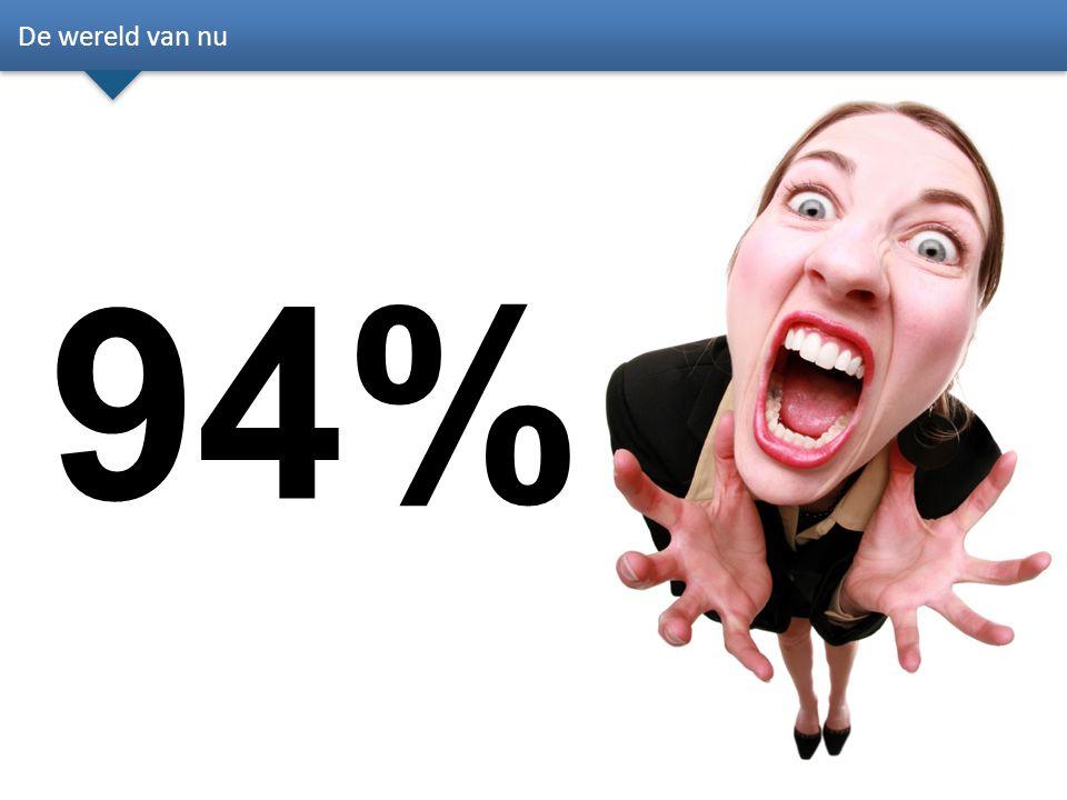 De wereld van nu 94%