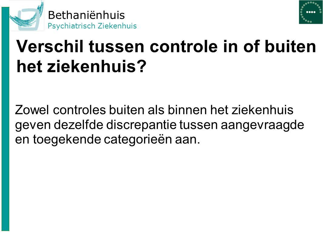 Bethaniënhuis Psychiatrisch Ziekenhuis Verschil tussen controle in of buiten het ziekenhuis? Zowel controles buiten als binnen het ziekenhuis geven de