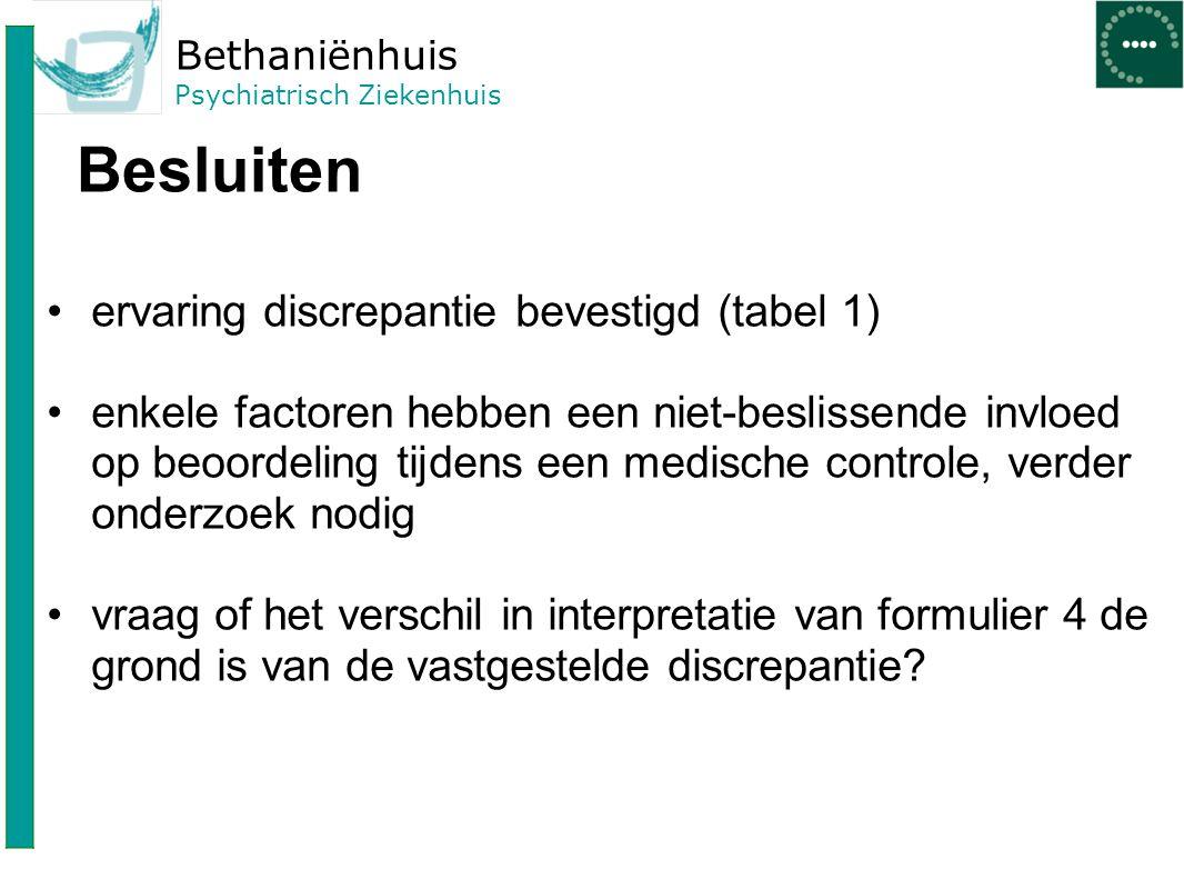 Bethaniënhuis Psychiatrisch Ziekenhuis Besluiten ervaring discrepantie bevestigd (tabel 1) enkele factoren hebben een niet-beslissende invloed op beoo