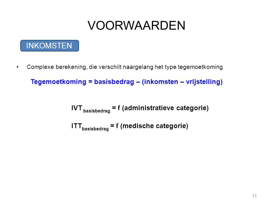 11 VOORWAARDEN Complexe berekening, die verschilt naargelang het type tegemoetkoming INKOMSTEN Tegemoetkoming = basisbedrag – (inkomsten – vrijstelling) IVT basisbedrag = f (administratieve categorie) ITT basisbedrag = f (medische categorie)