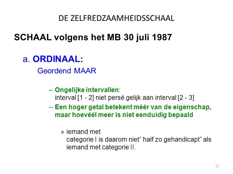 12 DE ZELFREDZAAMHEIDSSCHAAL SCHAAL volgens het MB 30 juli 1987 a. ORDINAAL: Geordend MAAR –Ongelijke intervallen: interval [1 - 2] niet persé gelijk