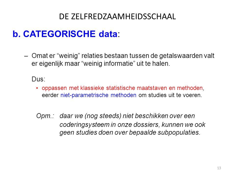 """13 DE ZELFREDZAAMHEIDSSCHAAL b. CATEGORISCHE data: –Omat er """"weinig"""" relaties bestaan tussen de getalswaarden valt er eigenlijk maar """"weinig informati"""