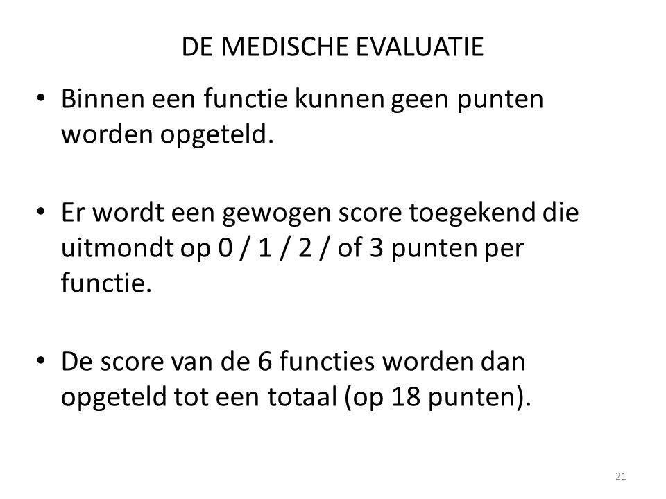 21 DE MEDISCHE EVALUATIE Binnen een functie kunnen geen punten worden opgeteld. Er wordt een gewogen score toegekend die uitmondt op 0 / 1 / 2 / of 3