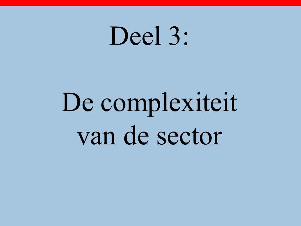 Deel 3: De complexiteit van de sector