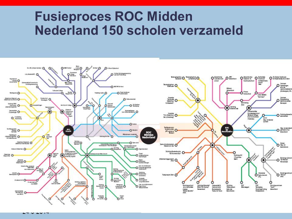 24-9-2014 Fusieproces ROC Midden Nederland 150 scholen verzameld