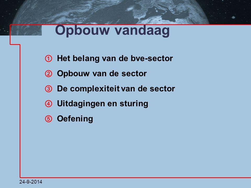 Opbouw vandaag ① Het belang van de bve-sector ② Opbouw van de sector ③ De complexiteit van de sector ④ Uitdagingen en sturing ⑤ Oefening 24-9-2014