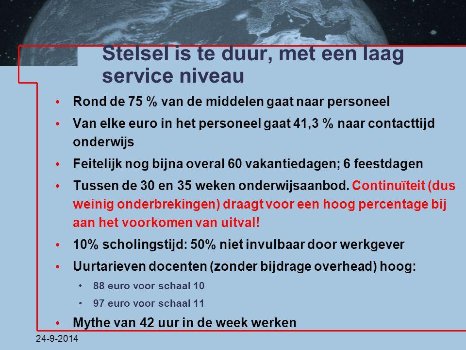 24-9-2014 Stelsel is te duur, met een laag service niveau Rond de 75 % van de middelen gaat naar personeel Van elke euro in het personeel gaat 41,3 %