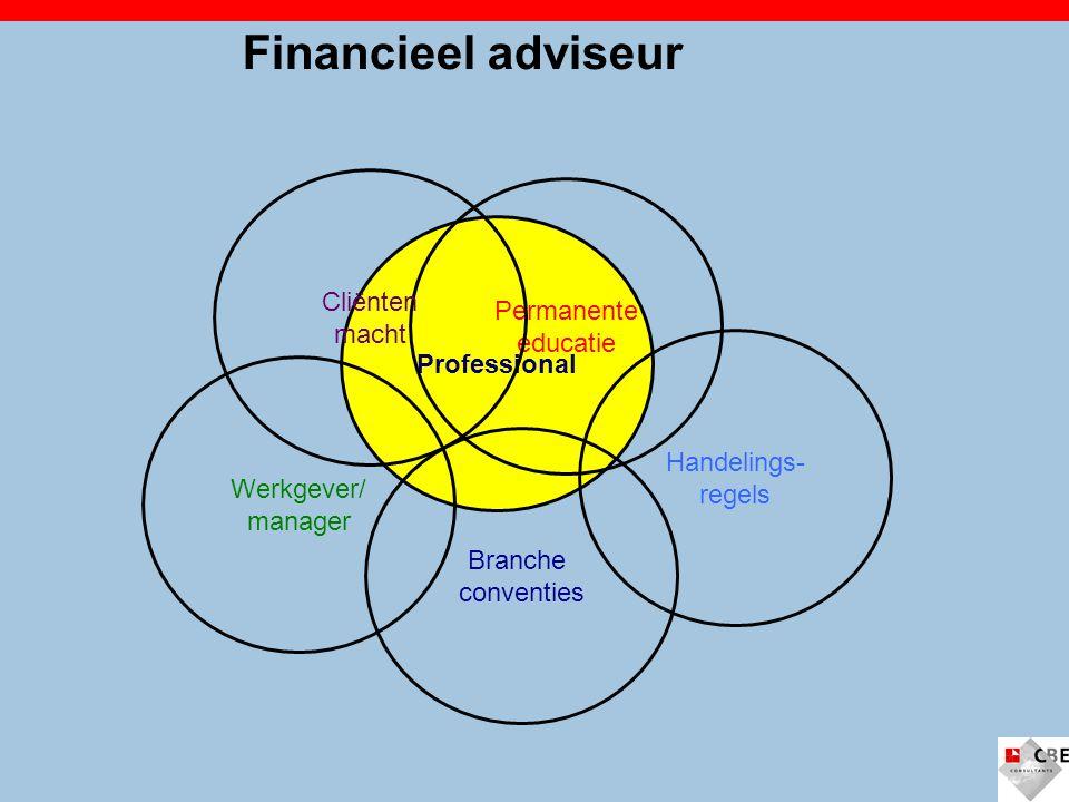 Professional Handelings- regels Branche conventies Permanente educatie Cliënten macht Werkgever/ manager Financieel adviseur