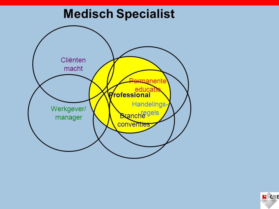 Professional Handelings- regels Branche conventies Permanente educatie Cliënten macht Werkgever/ manager Medisch Specialist
