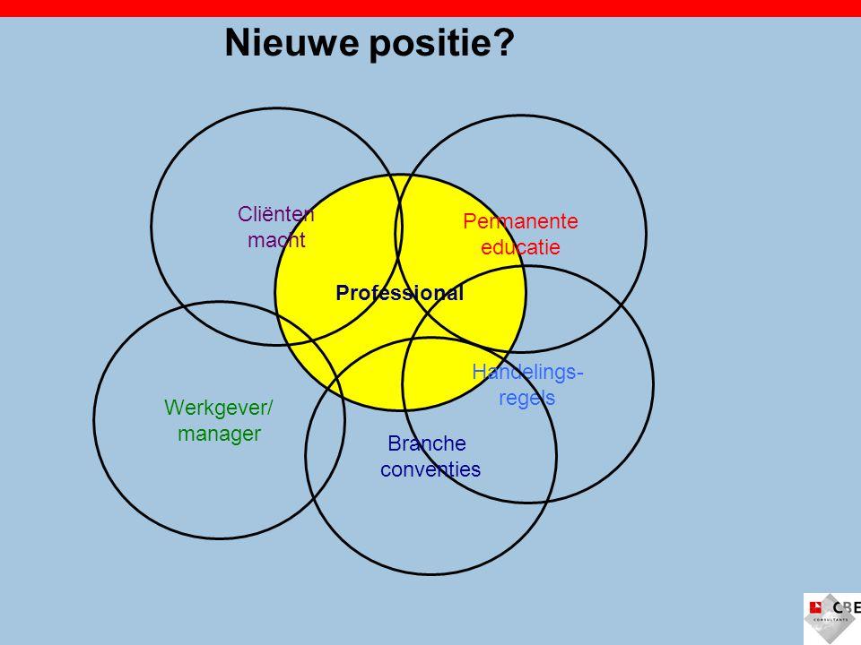 Professional Handelings- regels Branche conventies Permanente educatie Cliënten macht Werkgever/ manager Nieuwe positie?
