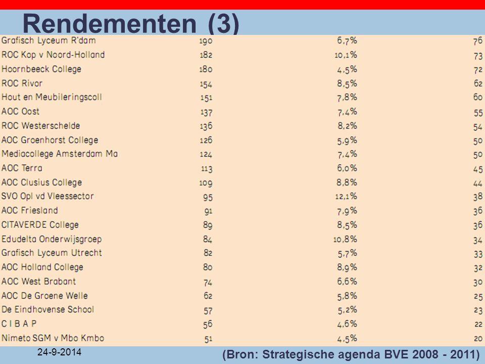 24-9-2014 Rendementen (3) (Bron: Strategische agenda BVE 2008 - 2011)
