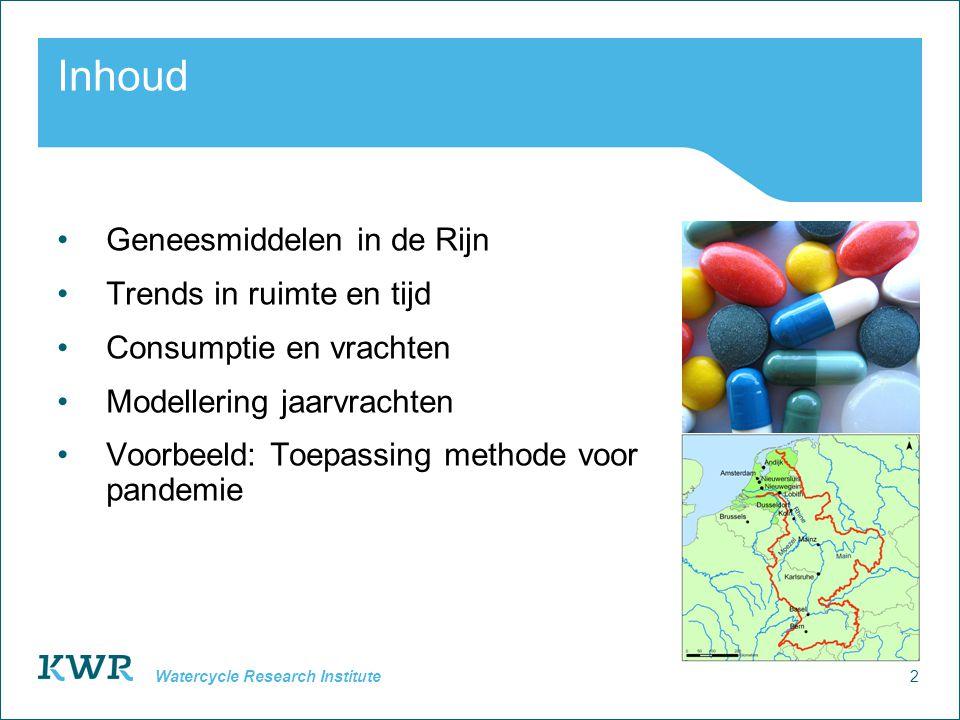 2 Watercycle Research Institute Inhoud Geneesmiddelen in de Rijn Trends in ruimte en tijd Consumptie en vrachten Modellering jaarvrachten Voorbeeld: T