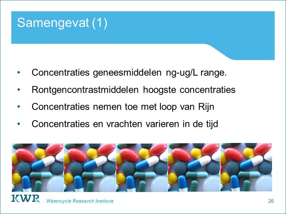 26 Watercycle Research Institute Samengevat (1) Concentraties geneesmiddelen ng-ug/L range. Rontgencontrastmiddelen hoogste concentraties Concentratie