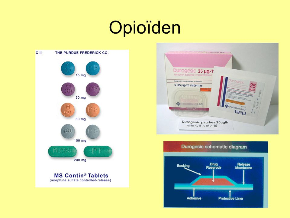 Opioïden