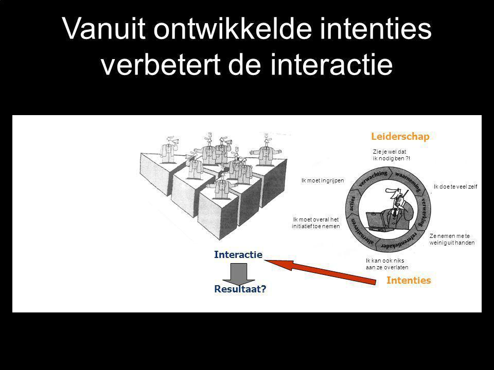 Vanuit ontwikkelde intenties verbetert de interactie Intenties Interactie Resultaat.