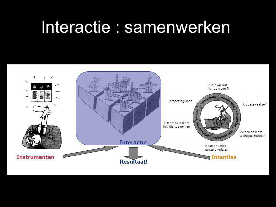 Interactie : samenwerken Interactie Resultaat.