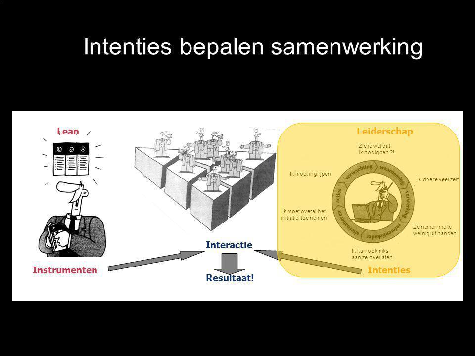 Intenties bepalen samenwerking Interactie Resultaat.