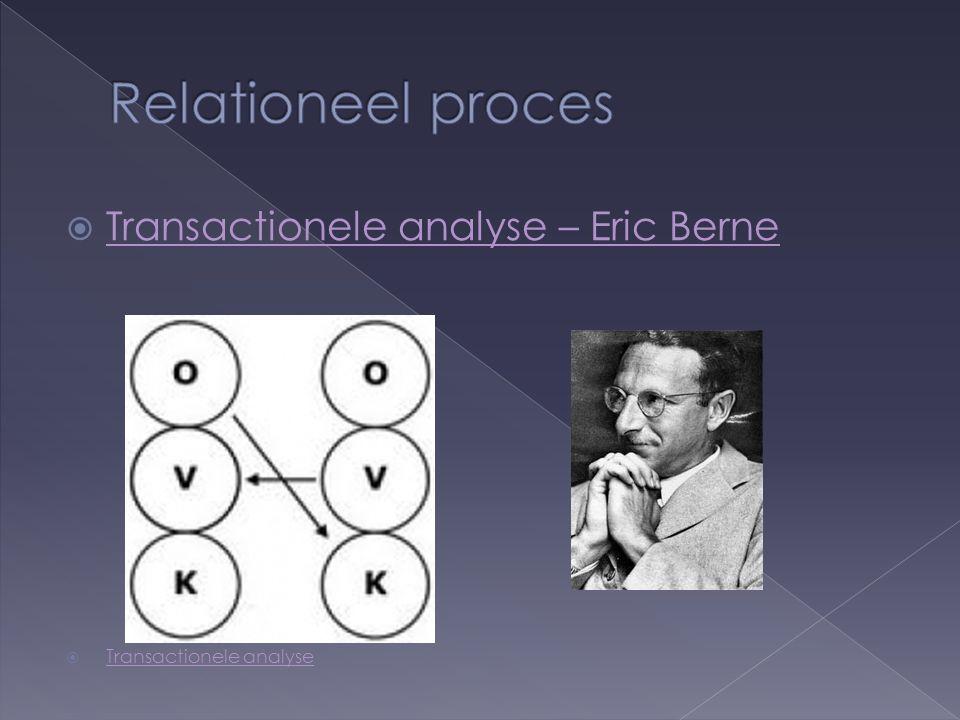  Transactionele analyse – Eric Berne Transactionele analyse – Eric Berne  Transactionele analyse Transactionele analyse