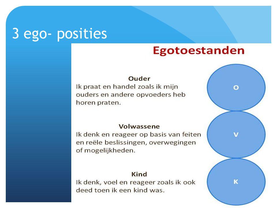 3 ego- posities