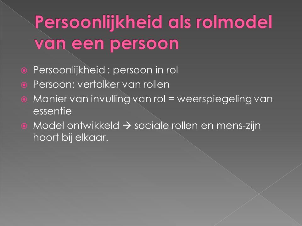  Persoonlijkheid : persoon in rol  Persoon: vertolker van rollen  Manier van invulling van rol = weerspiegeling van essentie  Model ontwikkeld  s