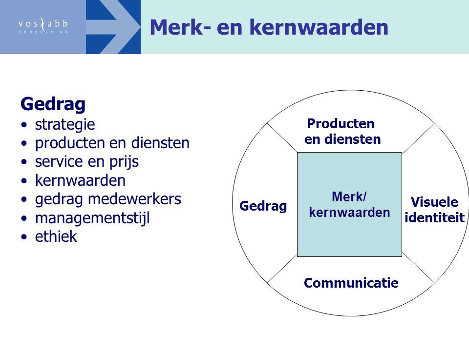 Merk- en kernwaarden Visuele identiteit Communicatie Producten en diensten Merk/ kernwaarden Gedrag strategie producten en diensten service en prijs k