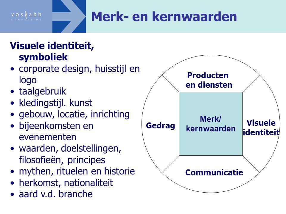 Merk- en kernwaarden Visuele identiteit Communicatie Producten en diensten Merk/ kernwaarden Gedrag Visuele identiteit, symboliek corporate design, hu