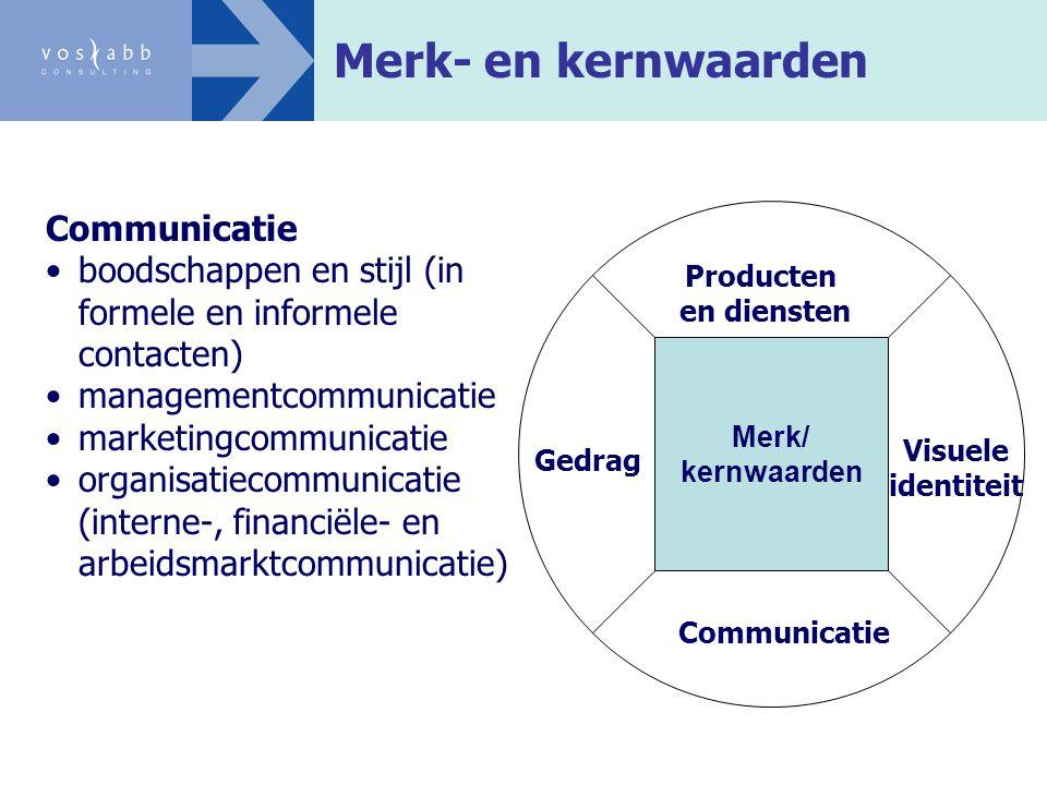 Merk- en kernwaarden Visuele identiteit Communicatie Producten en diensten Merk/ kernwaarden Gedrag Communicatie boodschappen en stijl (in formele en
