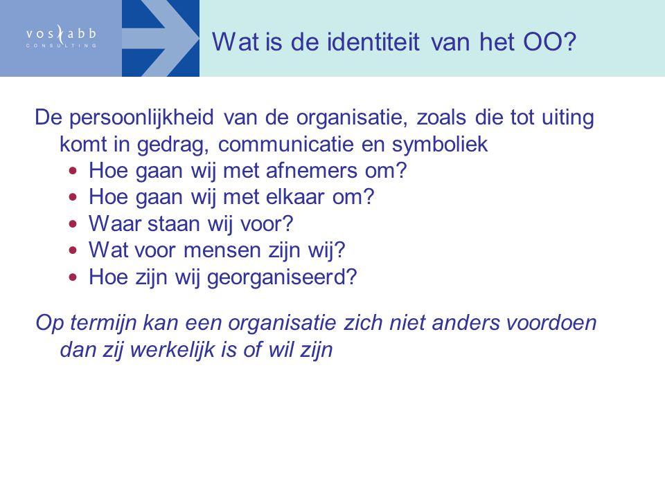 Wat is de identiteit van het OO? De persoonlijkheid van de organisatie, zoals die tot uiting komt in gedrag, communicatie en symboliek Hoe gaan wij me