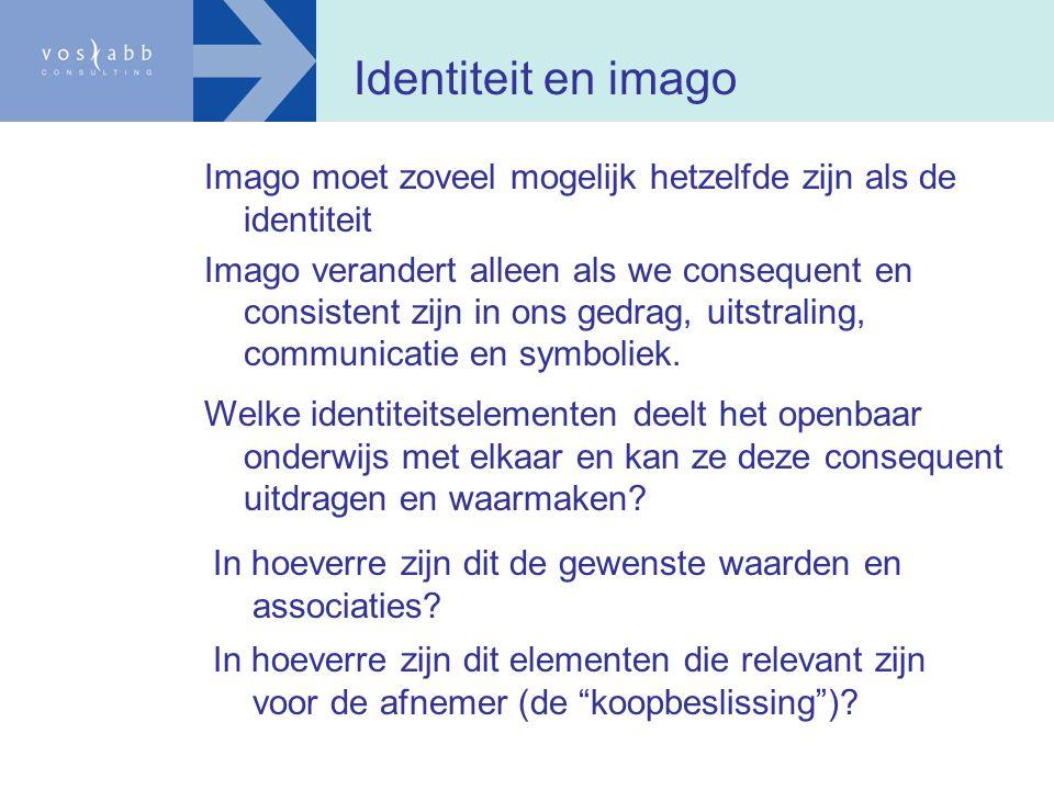 Identiteit en imago Imago moet zoveel mogelijk hetzelfde zijn als de identiteit Imago verandert alleen als we consequent en consistent zijn in ons ged