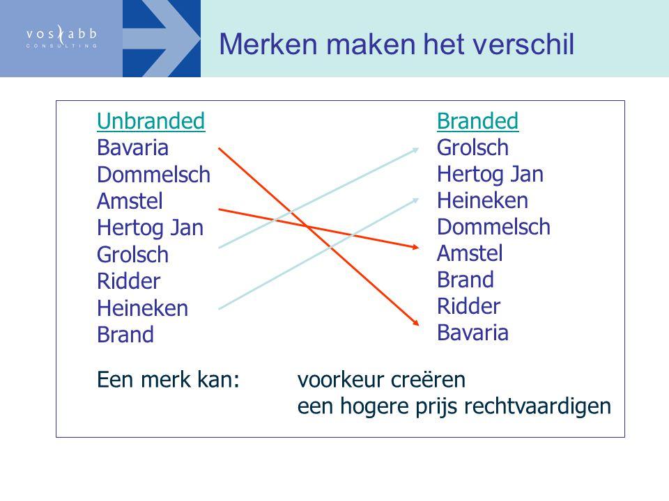 Wat is openbaar onderwijs Deze openbare school Alle openbare scholen van de stad of streek Alle openbare scholen van Nederland Alle niet-bijzondere scholen …