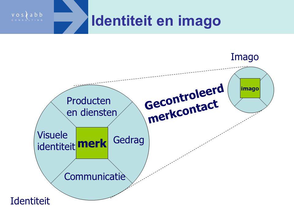 Identiteit en imago Imago moet zoveel mogelijk hetzelfde zijn als de identiteit Imago verandert alleen als we consequent en consistent zijn in ons gedrag, uitstraling, communicatie en symboliek.