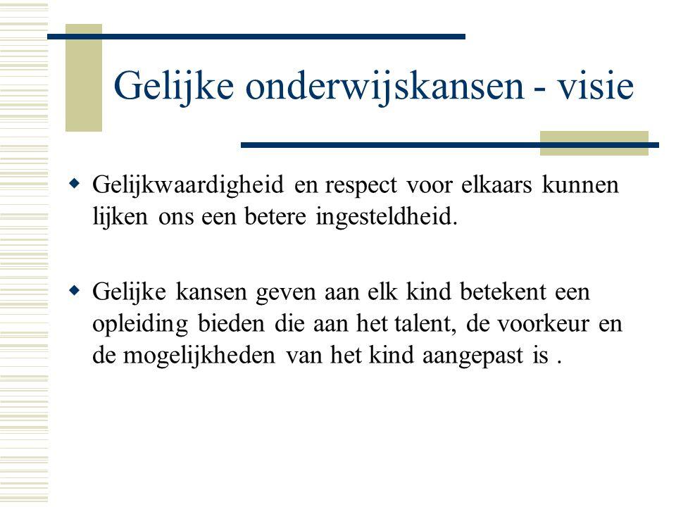 Een positief zelfbeeld en sociale competentie stimuleren Voorbeeld  Klasniveau: (leerlingen en leerkrachten) Bv.