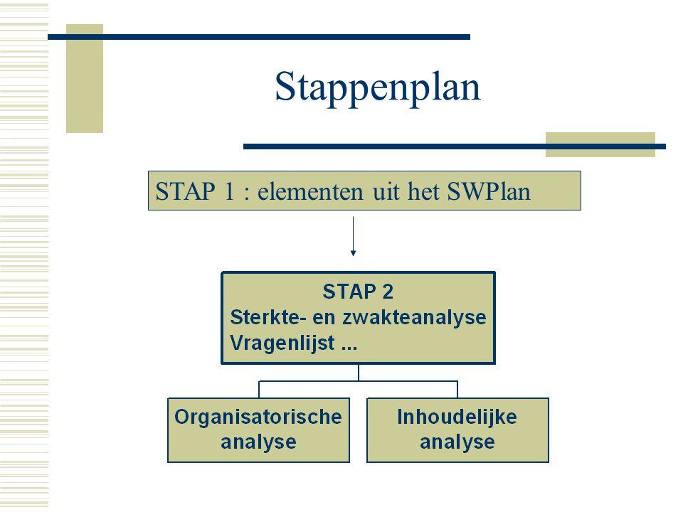 Stappenplan STAP 1 : elementen uit het SWPlan