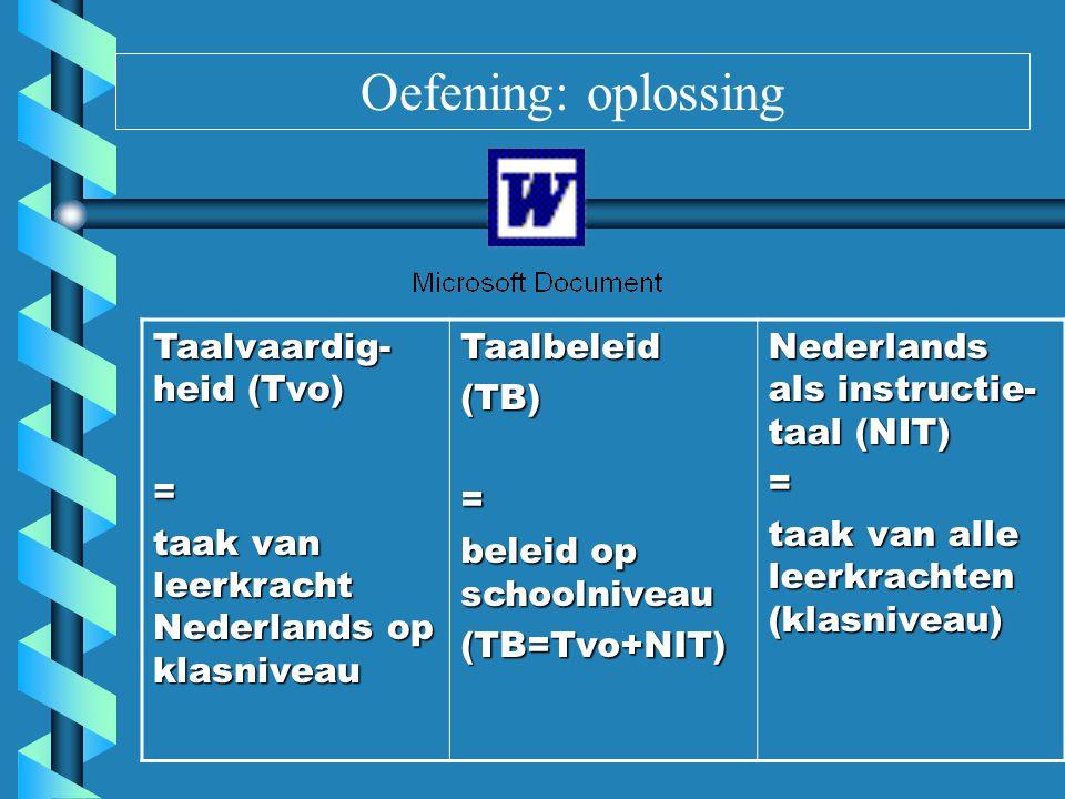 Oefening: oplossing Taalvaardig- heid (Tvo) = taak van leerkracht Nederlands op klasniveau Taalbeleid(TB)= beleid op schoolniveau (TB=Tvo+NIT) Nederla