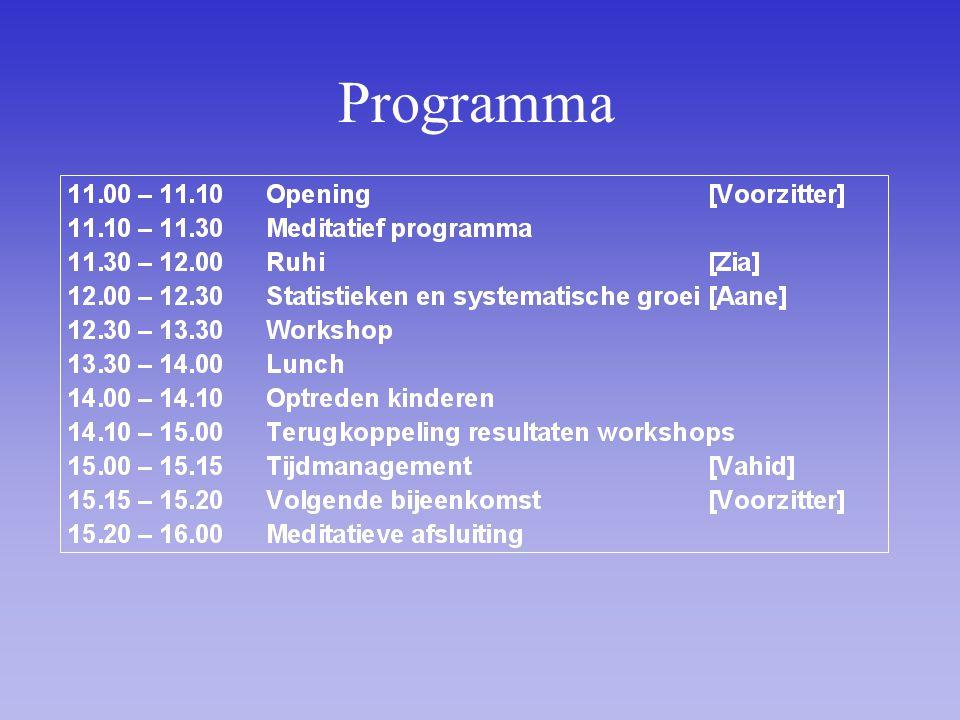 bahá í populatie regio training gemeenschap opbouwen intensief onderricht groeicyclus leerkringen: 20 kinderklassen: 20 medit.