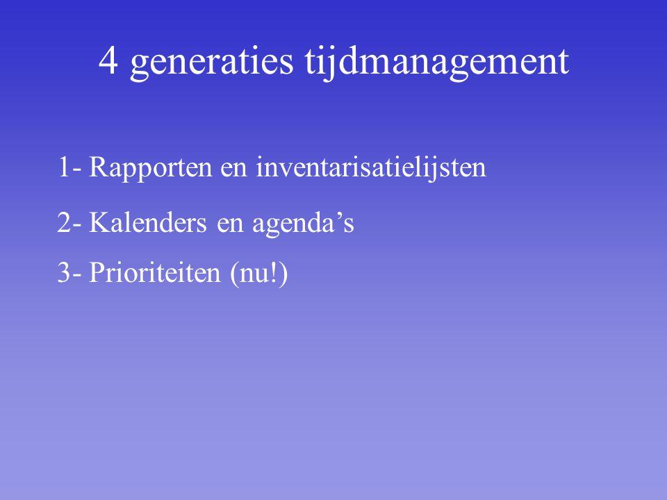 4 generaties tijdmanagement 1- Rapporten en inventarisatielijsten 2- Kalenders en agenda's 3- Prioriteiten (nu!)
