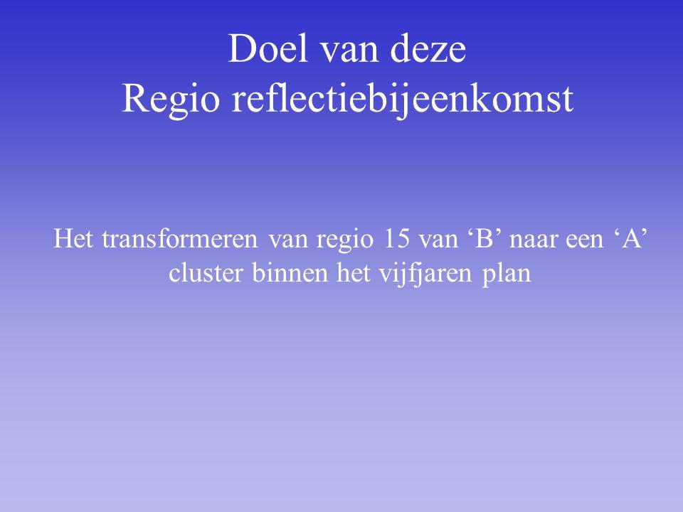 Doel van deze Regio reflectiebijeenkomst Het transformeren van regio 15 van 'B' naar een 'A' cluster binnen het vijfjaren plan