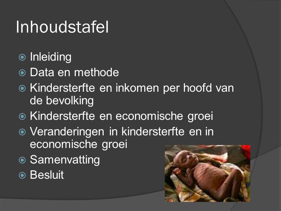 Inhoudstafel  Inleiding  Data en methode  Kindersterfte en inkomen per hoofd van de bevolking  Kindersterfte en economische groei  Veranderingen