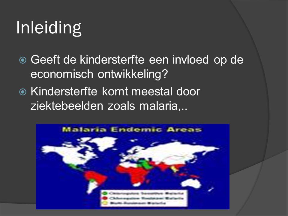 Inleiding  Geeft de kindersterfte een invloed op de economisch ontwikkeling?  Kindersterfte komt meestal door ziektebeelden zoals malaria,..